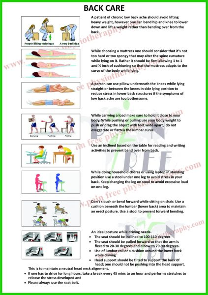 Back Care Physiotherapy