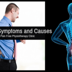 sciatica Physiotherapy in Dwarka