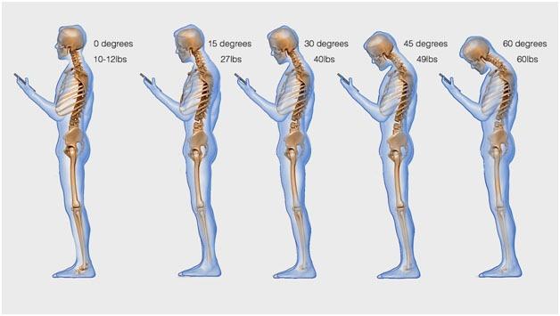 Correct Phone Posture